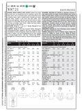 Mccall Pattern V8721 Z (Lrg-Xlg-Vogue Pattern