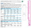 Kwik Sew Misses Dress-K3561