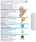Kwik Sew Baby Essentials-K3812