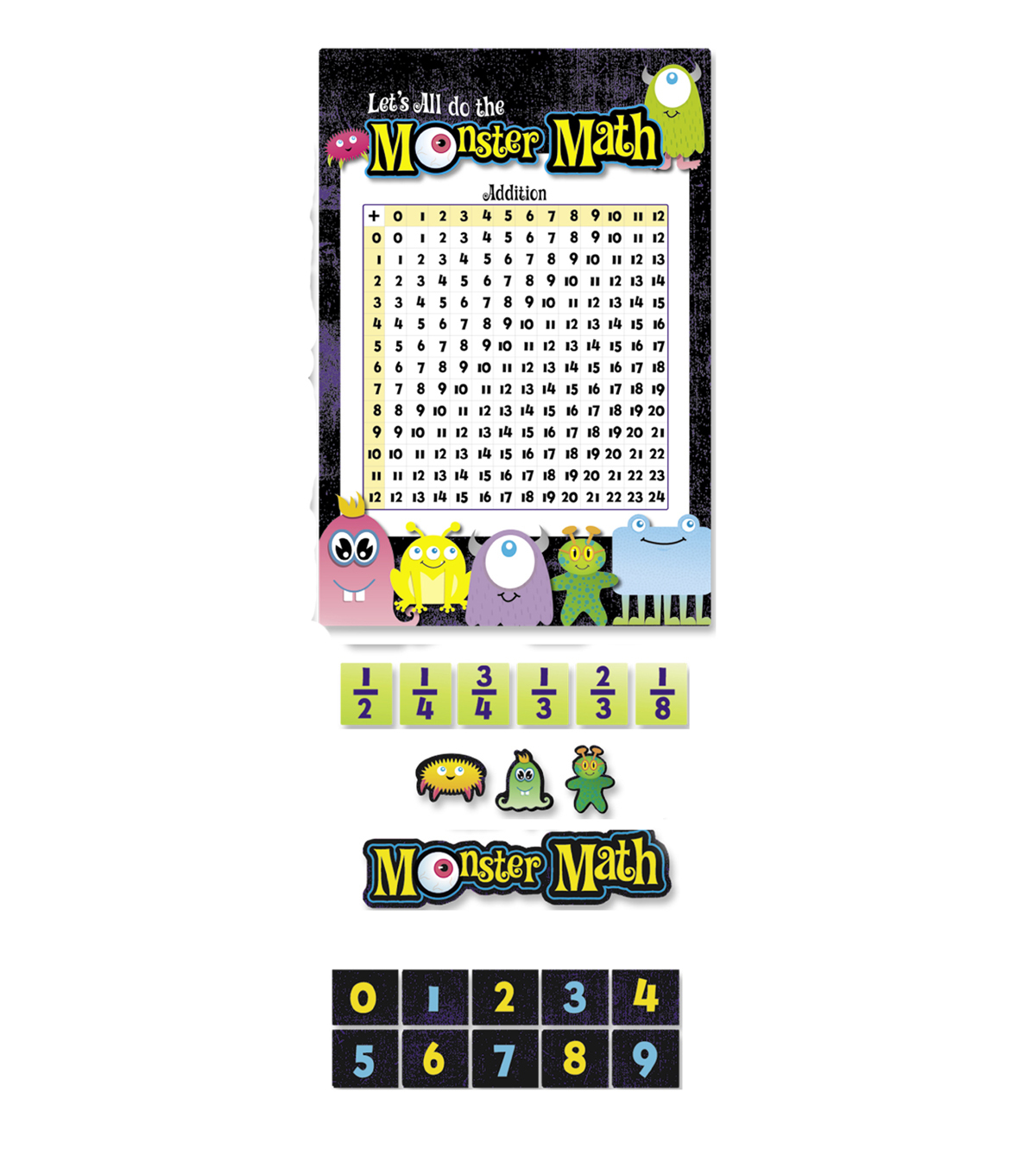 Busy Kids Learning Large Bulletin Board Set-Monster Math