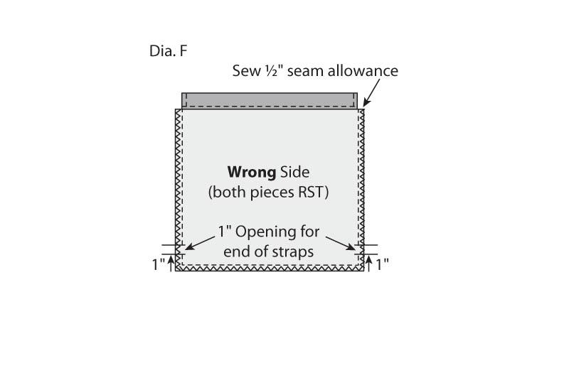 Diagram f