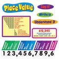 TREND enterprises, Inc. Place Value Bulletin Board Set, 2 Sets