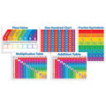 Scholastic Primary Math Charts Bulletin Board Set 2 Sets