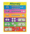 Teacher Created Resources Money Chart 6pk
