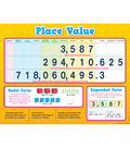 Teacher Created Resources Place Value Chart 6pk