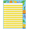 Funky Frogs Incentive Chart, 12 Per Pack