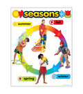 Seasons Learning Chart 17\u0022x22\u0022 6pk