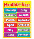 Scholastic Months of the Year Chart 12pk