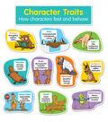 Character Traits Bulletin Board Set