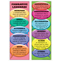 Figurative Language Bookmarks, 36 Per Pack, 12 Packs