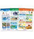 Land, Water & Air Bulletin Board Charts, Set of 3