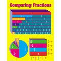 Carson-Dellosa Comparing Fractions Chart 6pk