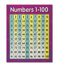 Creative Teaching Press Numbers 1-100 Chart 6pk