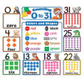 Teacher Created Resources Counting 0 to 31 Bulletin Board Set, 2 Sets