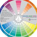 Creative Color Wheel-9.25\u0022