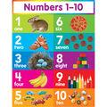 Scholastic Numbers 1-10 Chart 6pk