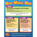Teacher Created Resources Mean/Median/Mode Chart 6pk