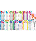 Scholastic Multiplication Tables Bulletin Board Set, 2 Sets