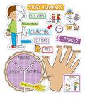 Easy Anchor Charts: Reading Comprehension Bulletin Board Set, Grade K-3