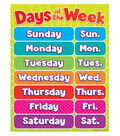 Scholastic Days of the Week Chart 6pk
