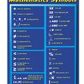Carson-Dellosa Mathematics Symbols Chart 6pk