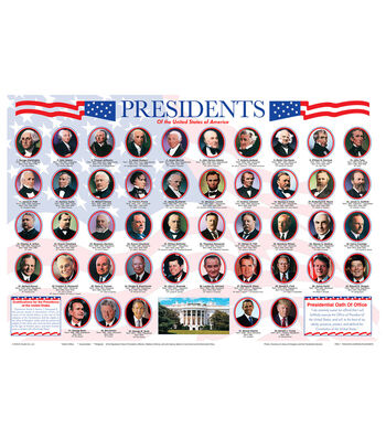 Painless Learning Laminated Placemat-Presidents