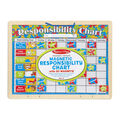 Magnetic Responsibility Chart-