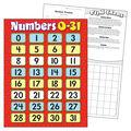 Numbers 0-31 Learning Chart 17\u0022x22\u0022 6pk