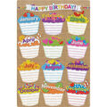 Smart Poly Burlap Stitched Classroom Charts 13\u0022x19\u0022 Set of 7