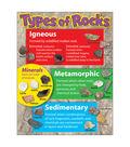 Types of Rocks Learning Chart 17\u0022x22\u0022 6pk