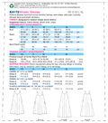 Kwik Sew Pattern K4172 Misses\u0027 Scoop-Neck Tent Dresses-Size XS-XL