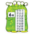 Multiplication Fact Monsters Bulletin Board Set, 14 Pieces