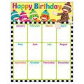 Birthday Sock Monkeys Learning Chart 17\u0022x22\u0022 6pk