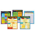 Fractions & Decimals Learning Charts Combo Pack 5 Per Pack 2 Packs