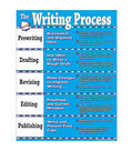 Teacher Created Resources Writing Process Chart 6pk