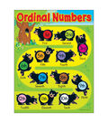 Ordinal Numbers Bears Learning Chart 17\u0022x22\u0022 6pk