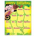 Monkey and Geckos Birthday Learning Chart 17\u0022x22\u0022 6pk