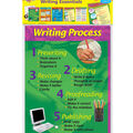 Writing Essentials Learning Charts Combo Pack 5 Per Pack 2 Packs