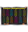 Painless Learning Laminated Placemat-Multiplication