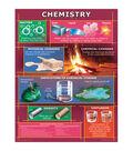 Carson-Dellosa Chemistry Chart 6pk