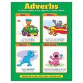 Adverbs Learning Chart 17\u0022x22\u0022 6pk