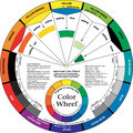 Color Wheel-9.25\u0022