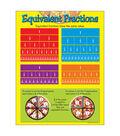 Equivalent Fractions Learning Chart 17\u0022x22\u0022 6pk