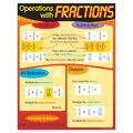 Operations with Fractions Learning Chart 17\u0022x22\u0022 6pk