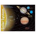 Solar System Learning Chart 17\u0022x22\u0022 6pk