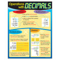Operations with Decimals Learning Chart 17\u0022x22\u0022 6pk