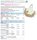 Kwik Sew Mother & Daughter Aprons-K3787