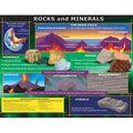Carson-Dellosa Rocks and Minerals Chart 6pk