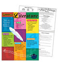 Genres of Literature Learning Chart 17\u0022x22\u0022 6pk