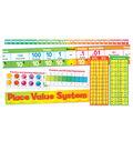 Scholastic Place Value System Bulletin Board Set, 2 Sets